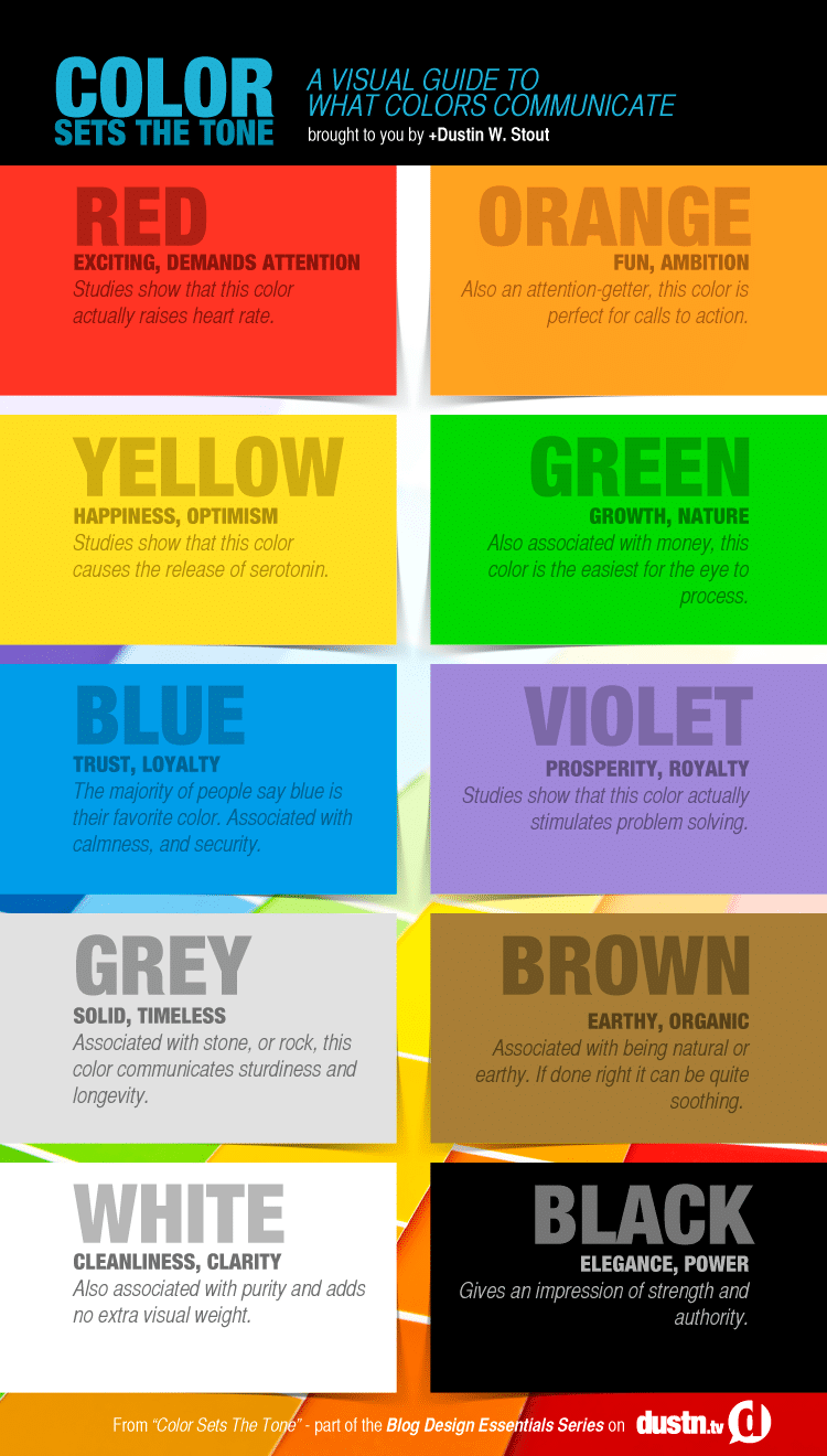 visual guide to what colors communicate