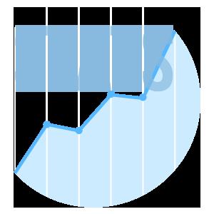 300-stats