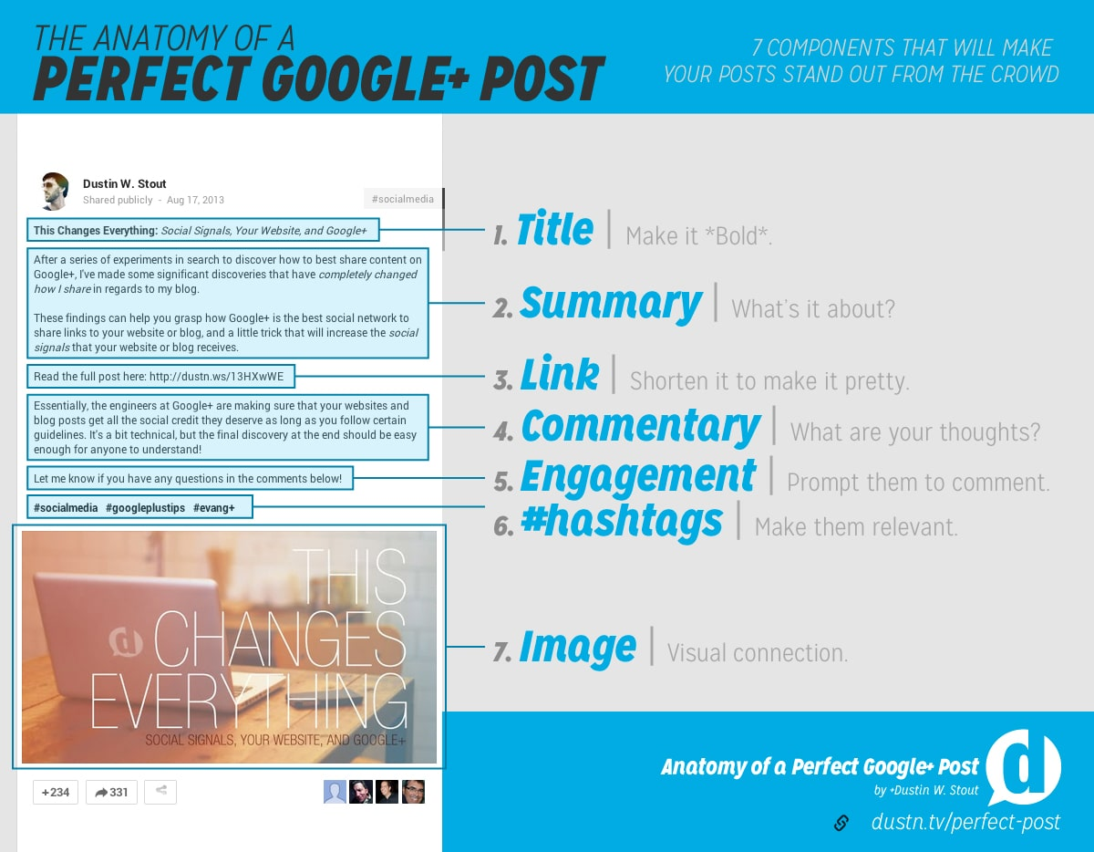 anatomy of a perfect google+ post
