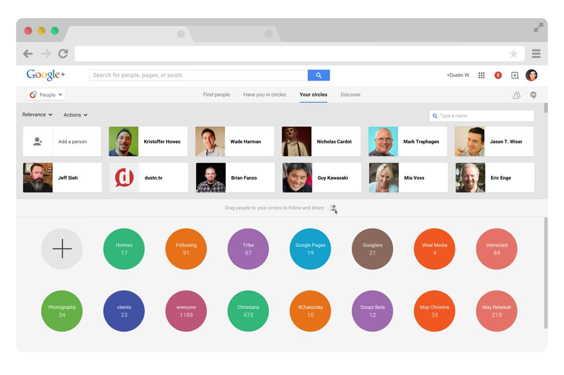 Google Plus circles page