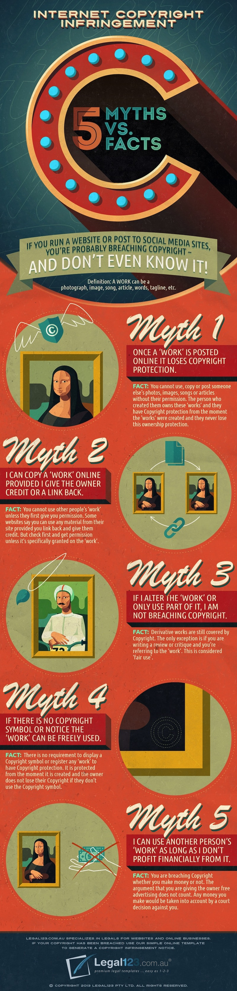 copyright infringement infographic