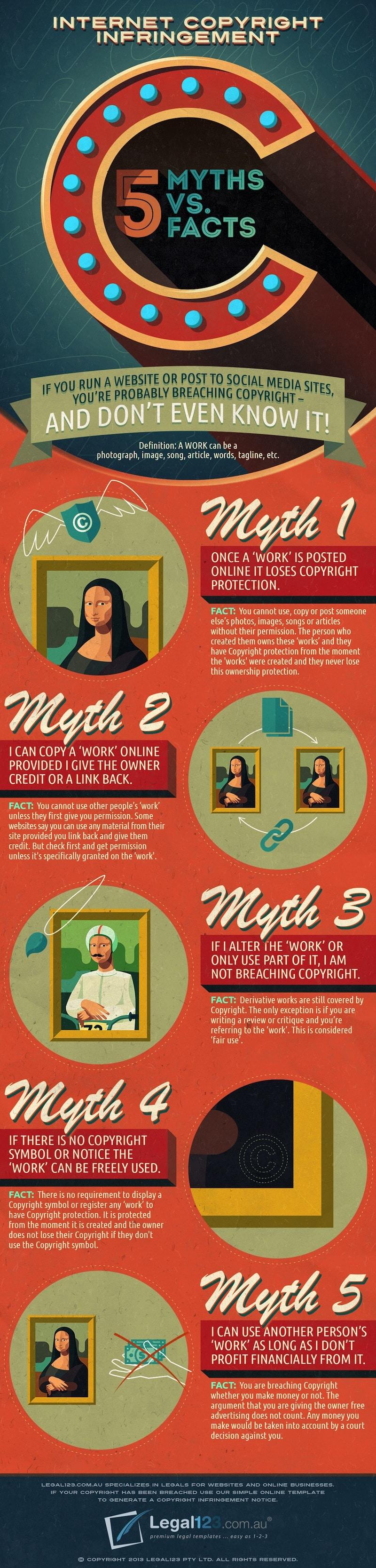 copyright infringement infographic