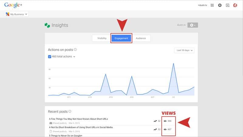 google+ business insights engagement