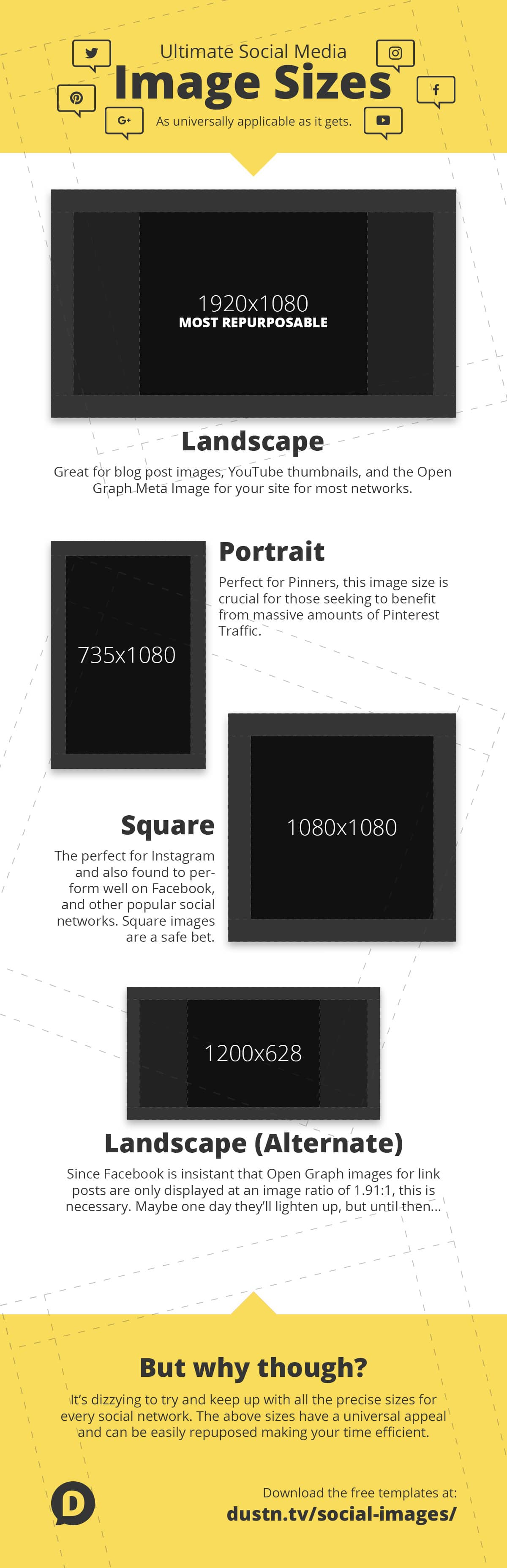 social media image sizes infographic