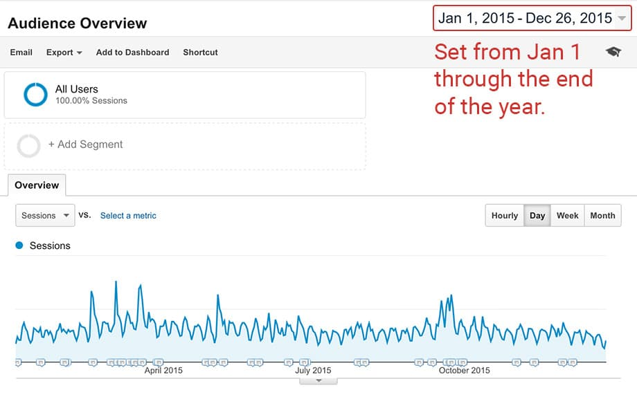 date range in google analytics