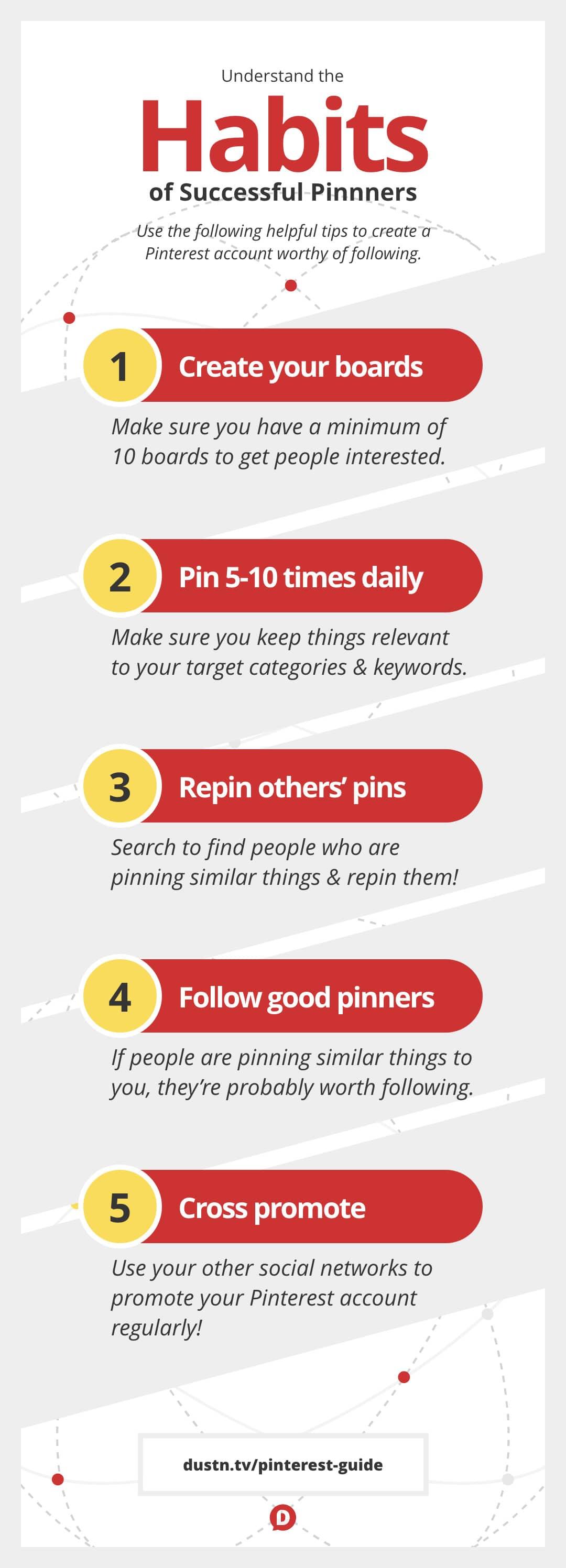 successful Pinterest habits