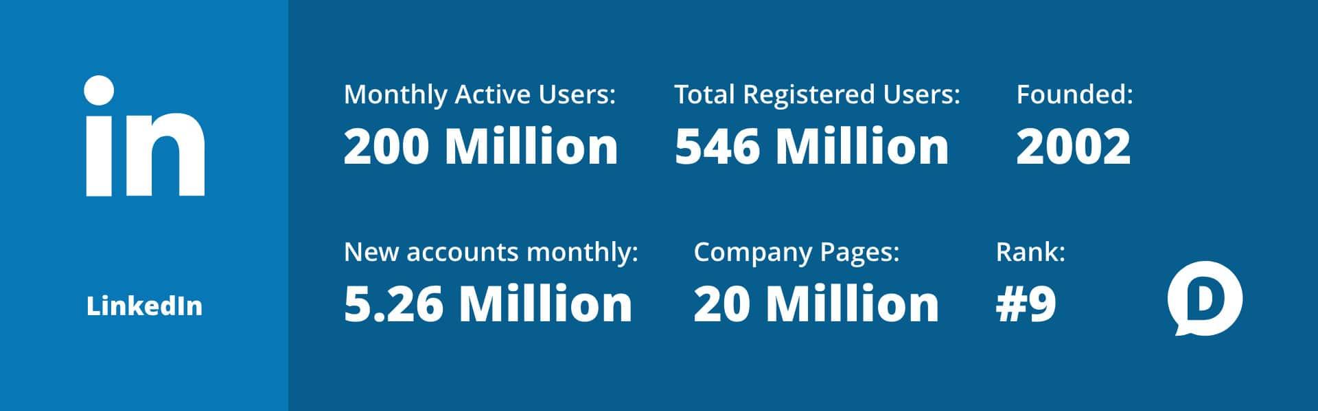 LinkedIn statistics for 2018