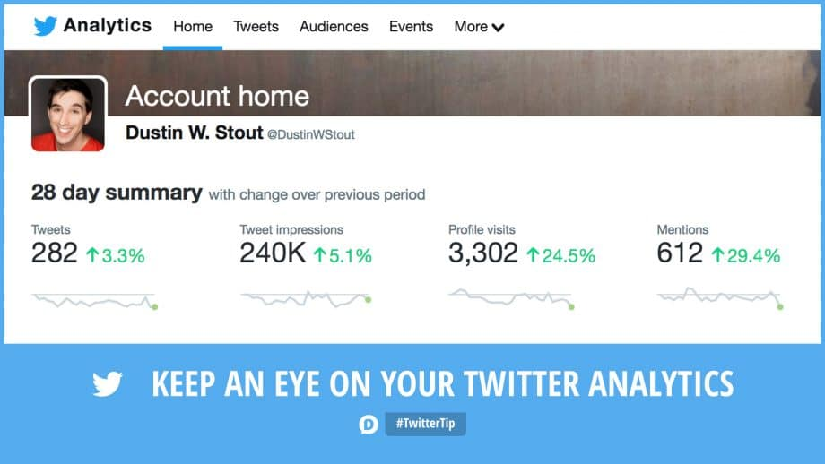 how to use twitter analytics tip